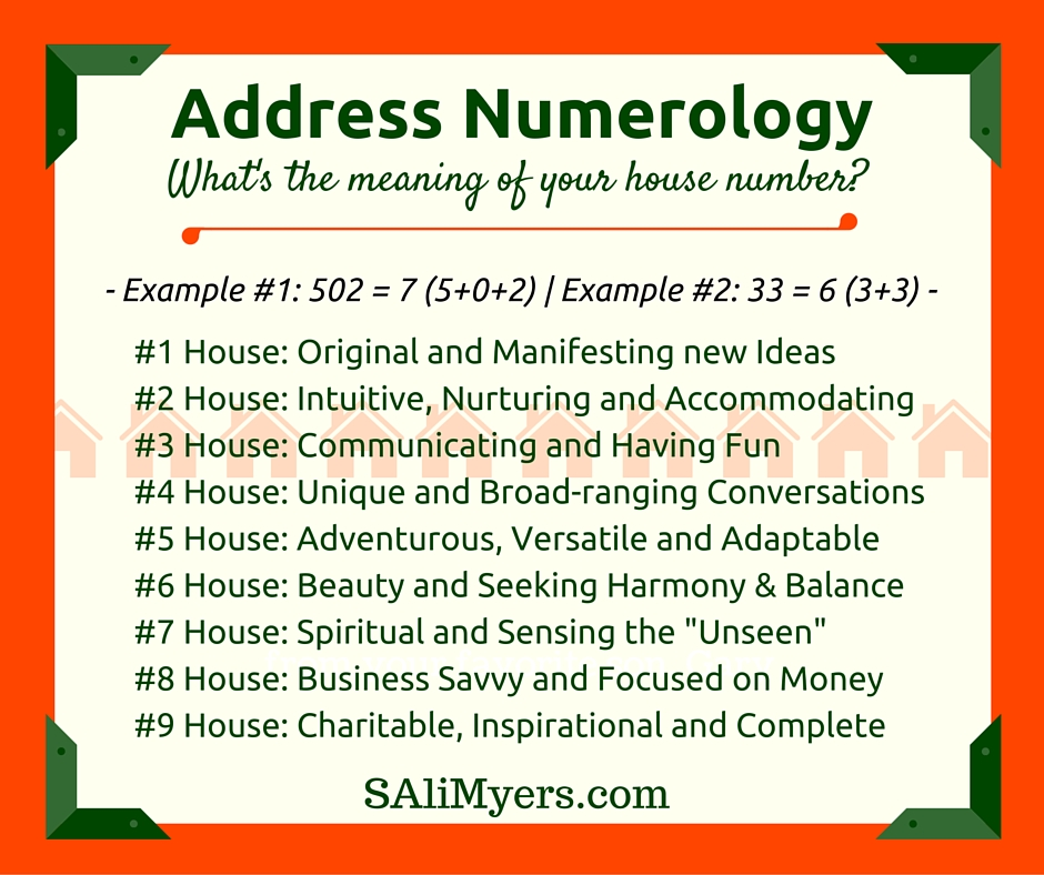 house number numerology meanings s ali myers. Black Bedroom Furniture Sets. Home Design Ideas