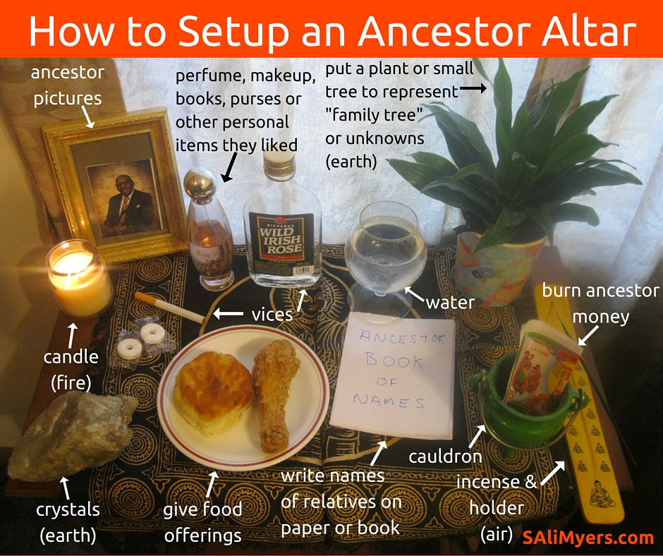 How To Setup An Ancestor Altar Amp Give Offerings